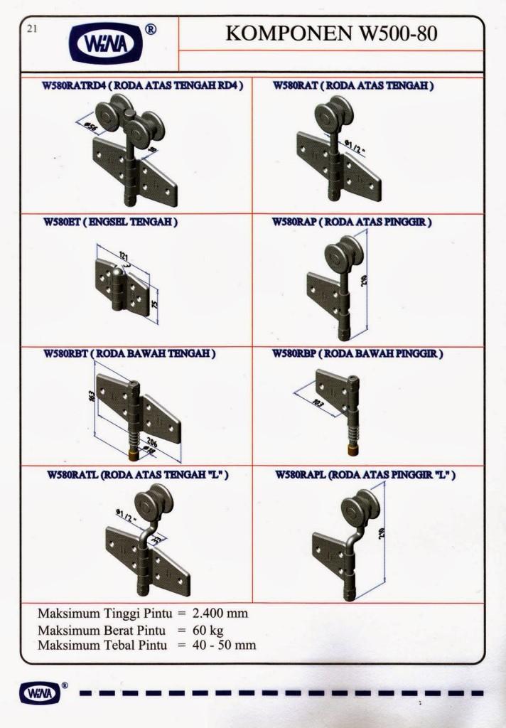 Aksesoris / komponen rel pintu garasi