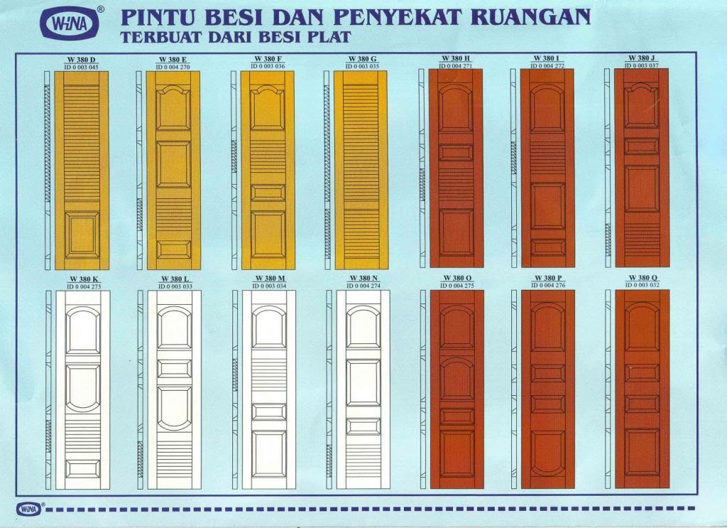 Tipe-tipe pintu garasi wina